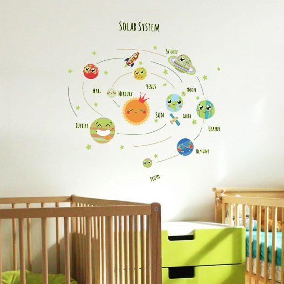 Sticker de perete sistem solar fluorescent
